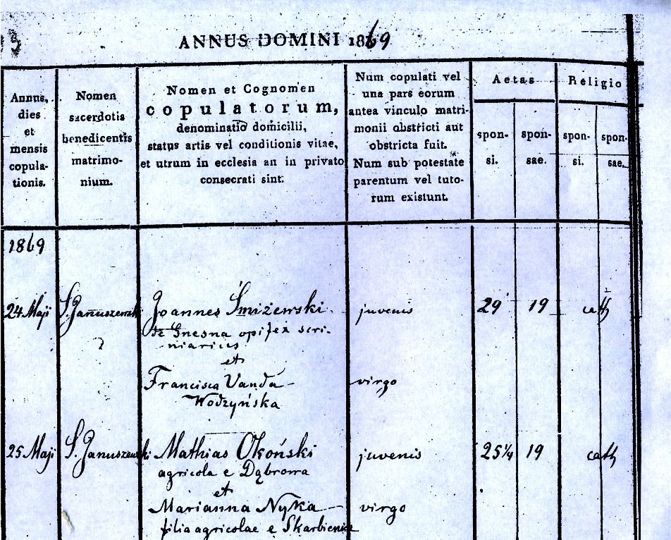 Macij (Mathias) Okonski married Marianna Nyka on May 26,1869